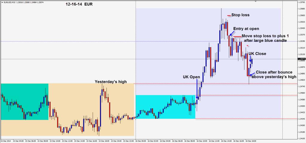 2014-12-16  EUR