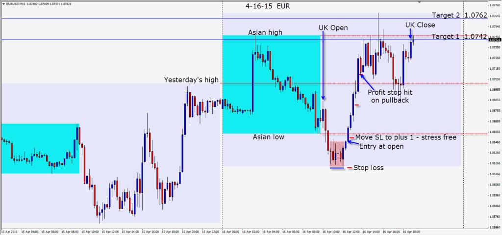 2015-04-16  EUR