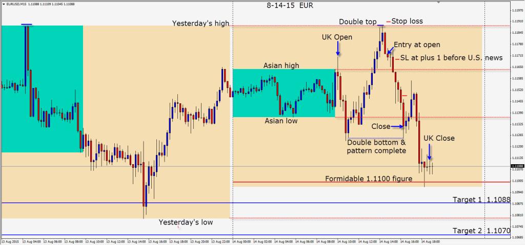 2015-08-14  EUR