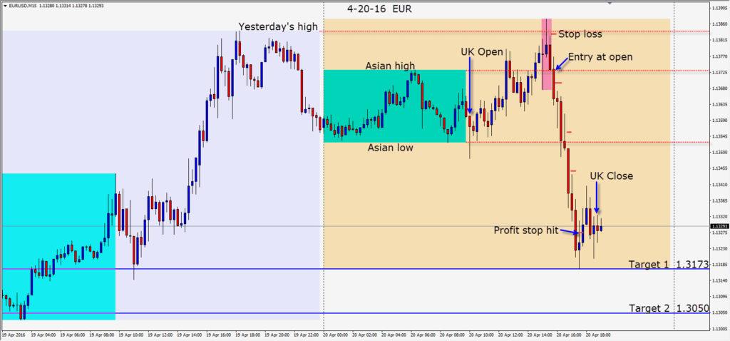 2016-04-20  EUR