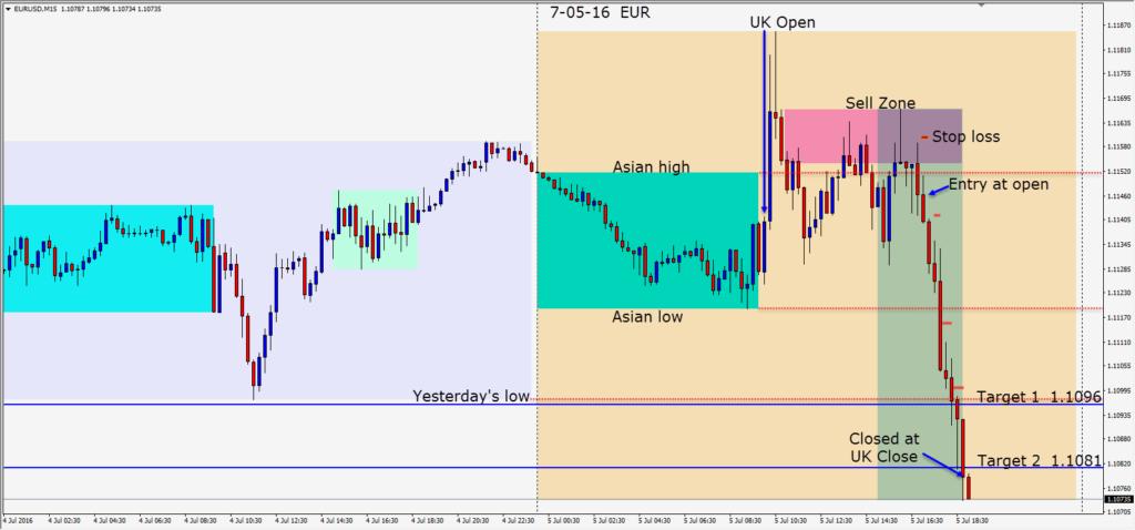 2016-07-05 EUR
